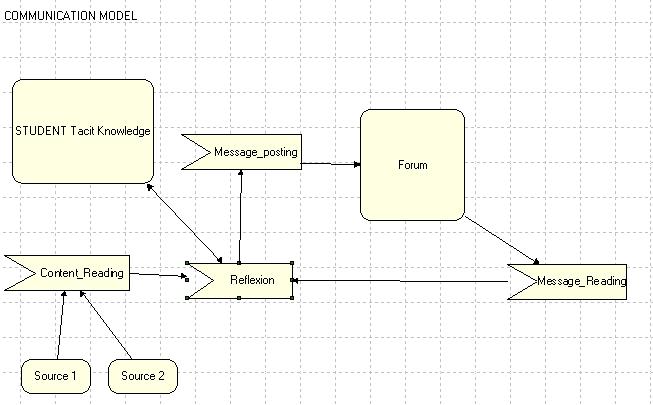 http://api.adm.br/wiki1/images/8/86/MODEL_ASSYNC.jpg